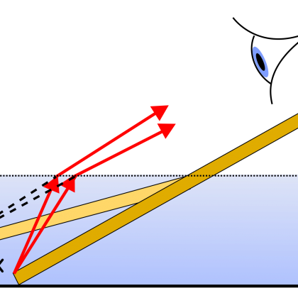 Image via: Wikipedia